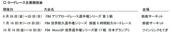 2020RR1 19-12