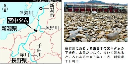 2019.12.23水が消えた-信濃川