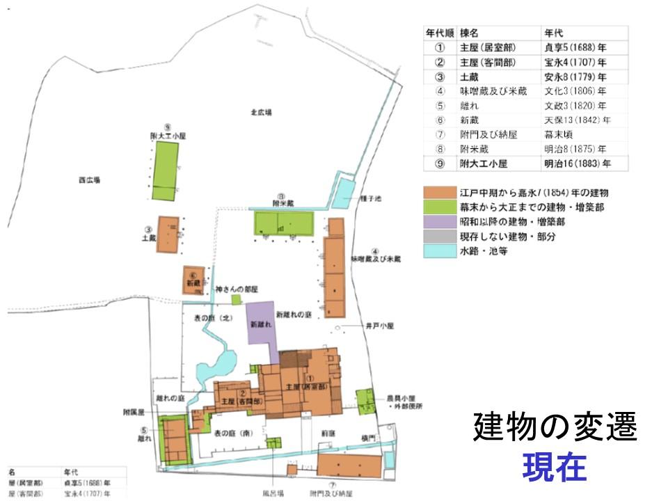 文化財を未来に伝える重要文化財河本家住宅の修理
