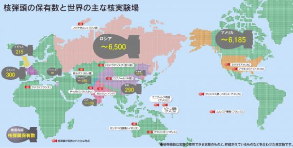 2019年 世界の核弾頭保有数