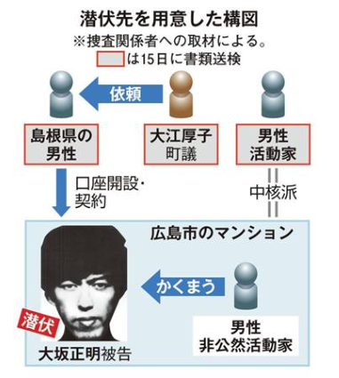 大坂正明被告 大江厚子安芸太田町町議