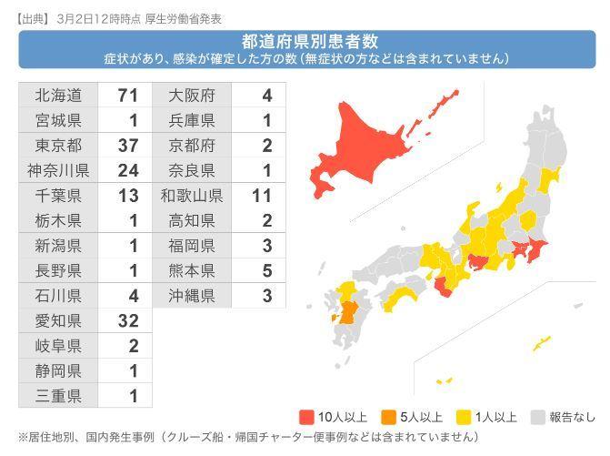 3月2日 新コロナウイルス 全国分布図