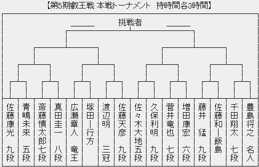 千田翔太 2ch