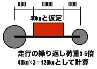 001rinrin - 1