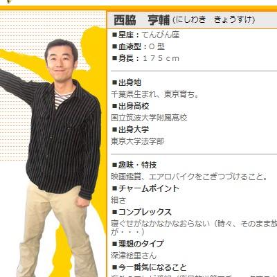 西脇亨輔さん
