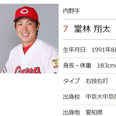 堂林翔太選手