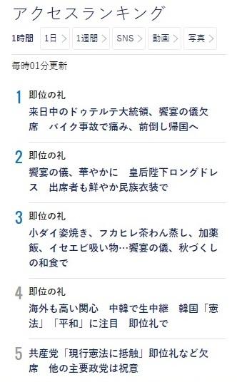 20191022_Mainichi_Access Ranking