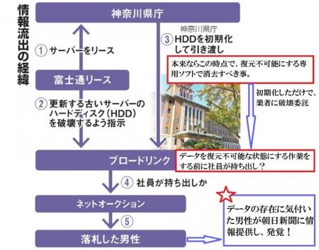 20191207_Kanagawa-Data.jpg