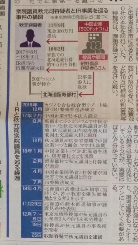 20191226_Nishinippon-02.jpg