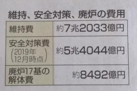 20200116_Nishinippon_Genpatsu-02.jpg