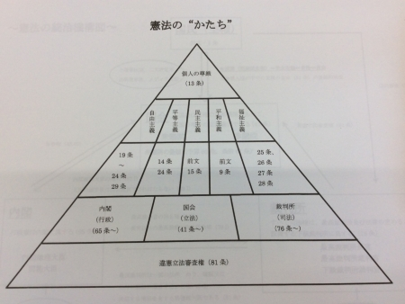 20200223_Kenpou-Inoshita-04.jpg