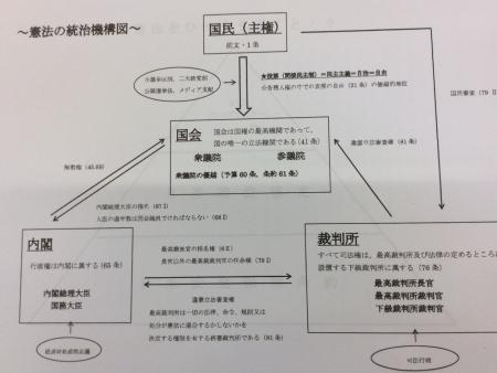 20200223_Kenpou-Inoshita-05.jpg