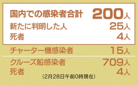 20200228_Nikkei-CORVID19-00.jpg