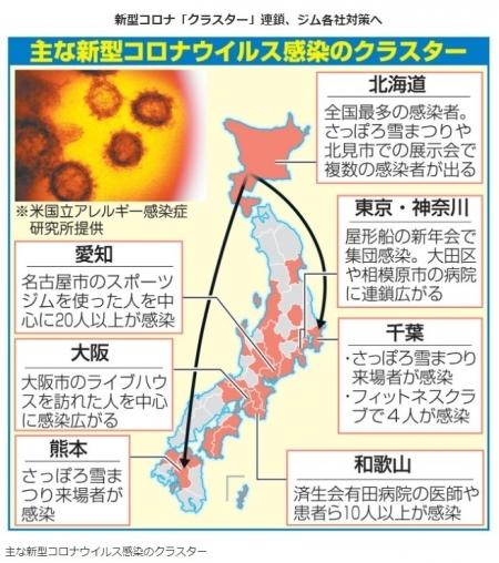 20200304_COVID19_Nikkansports.jpg