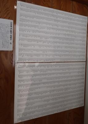 鶴ヶ城第五層 殉死者名簿