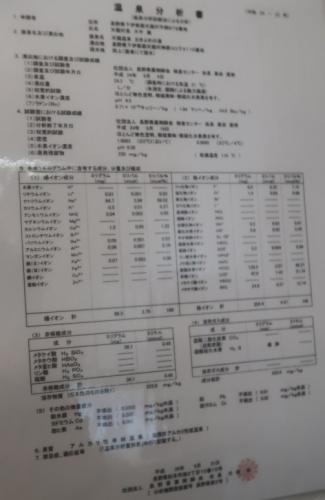 おきよめの湯 温泉成分表