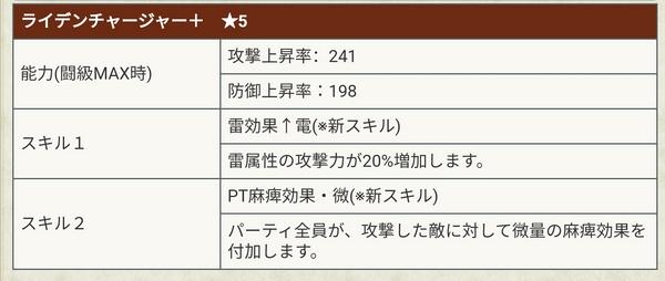 グリムノーツハロウィンメモリーズ前編 (5)