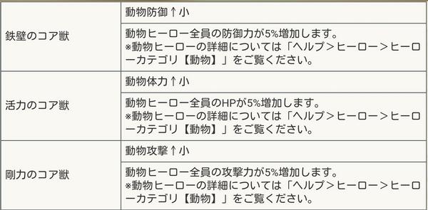 グリムノーツ獣たちの番だくりあ (3)