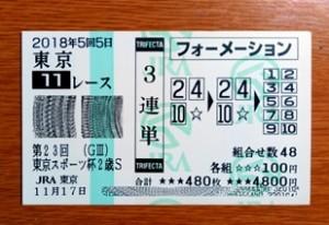 東京スポーツ2歳S