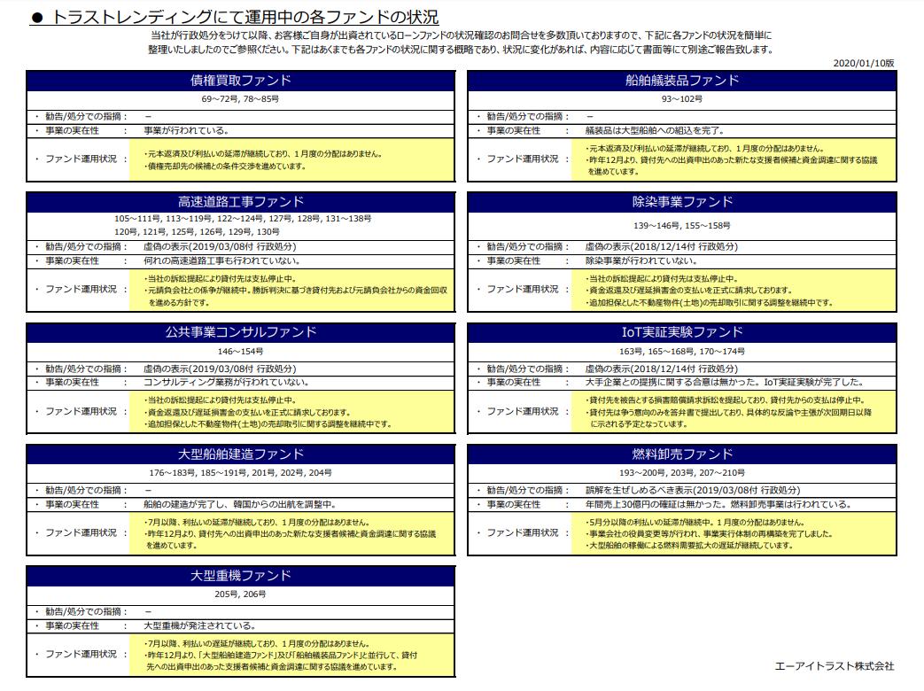 SnapCrab_NoName_2020-1-11_13-2-53_No-00.png