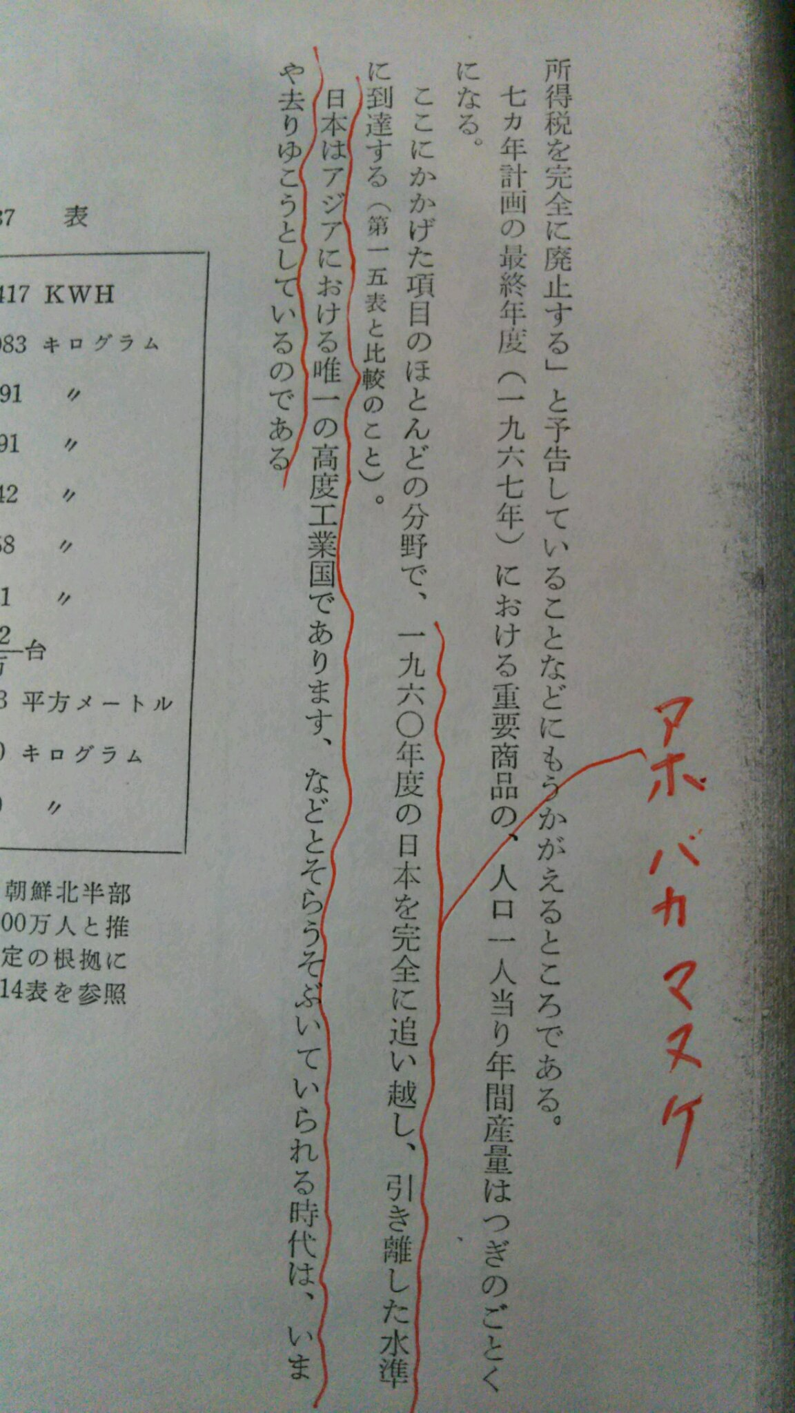 DSC_0232 寺尾五郎。校正。