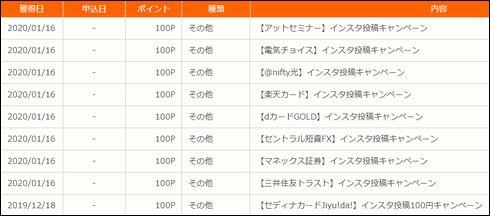 2019ライフメディアインスタキャンペーン900円