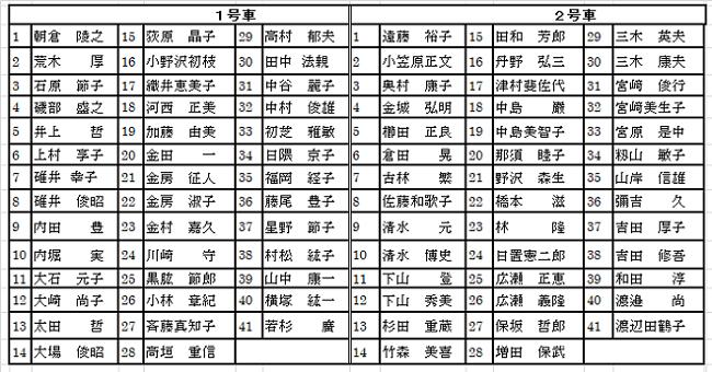 2019年10月会報野外学習会参加者3