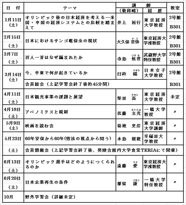 2019年12月会報スケジュール