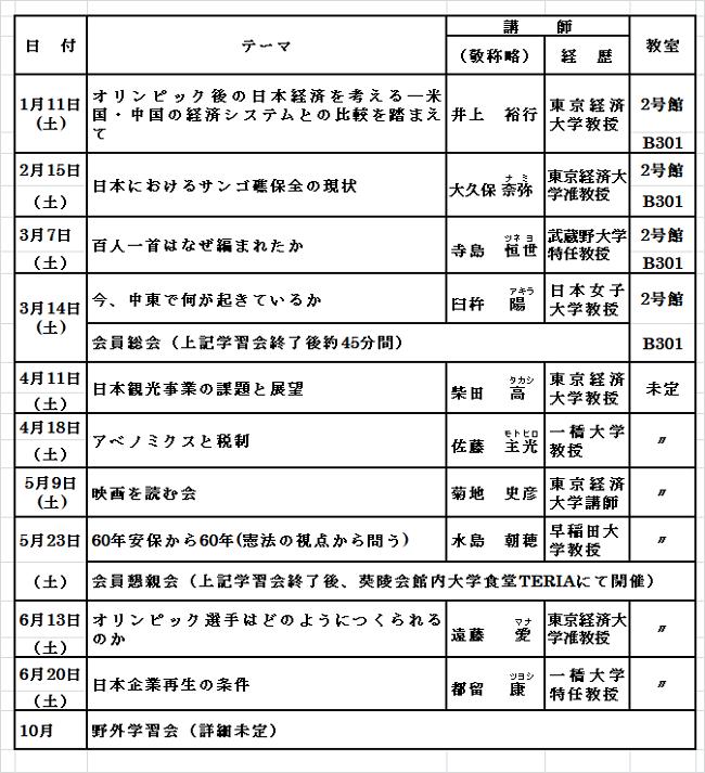 2020年1月会報スケジュール