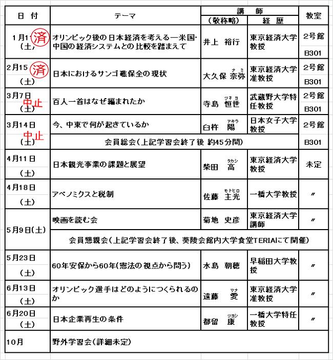 2020年3月会報スケジュール表
