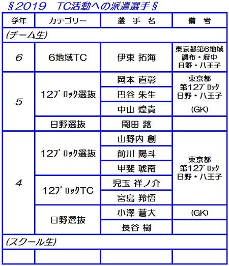 2019.3 TC活動への派遣選手
