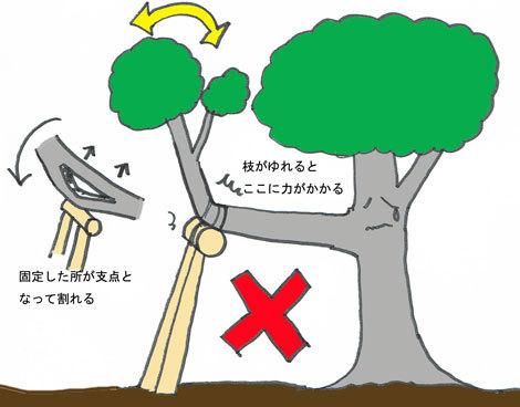 支柱注意2