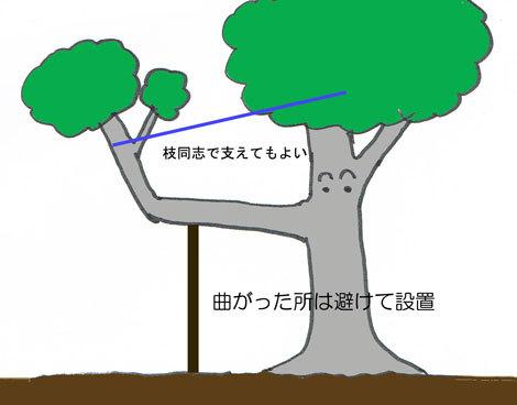 支柱注意3