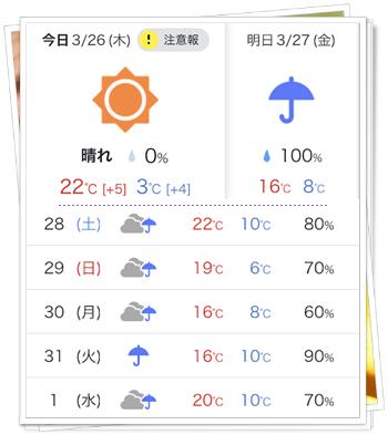 天気予報03262