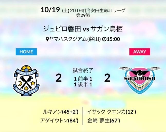 磐田戦結果