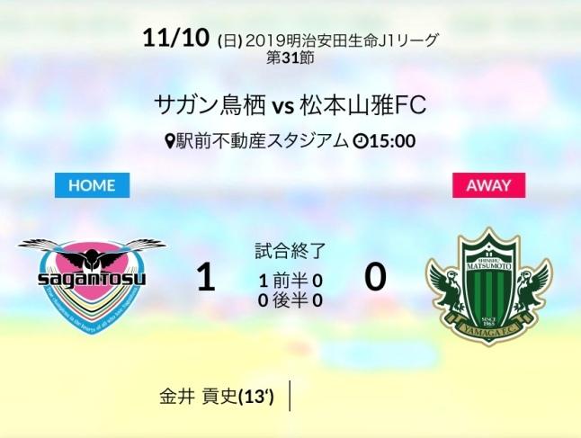 ホーム松本戦結果