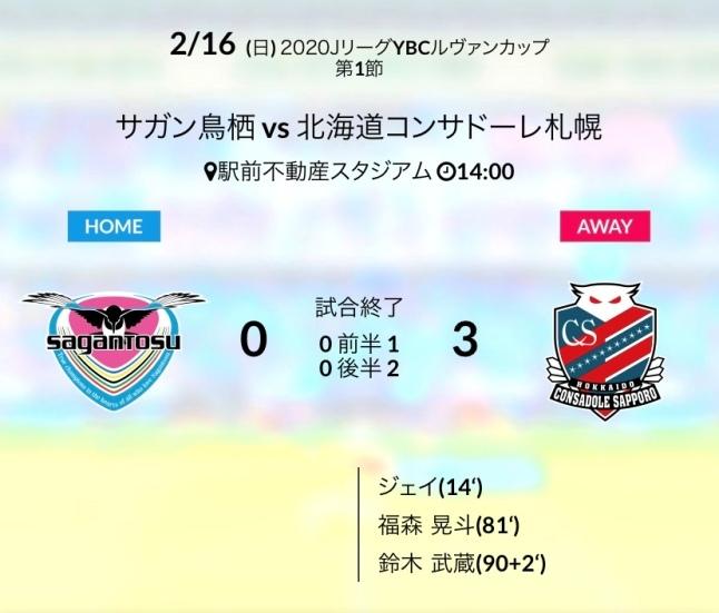 ルヴァン杯ホーム札幌戦結果
