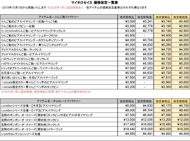 2019年10月-2020年月価格変更表1