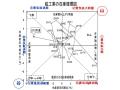 鉱工業生産20200131