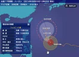 台風銀座と言われるほど台風が上陸していました