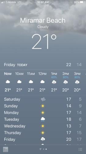 Show weather in Miramar Beach (Custom)