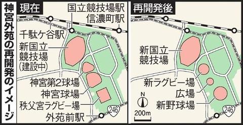 神宮外苑の再開発イメージ