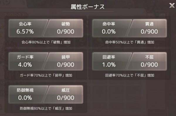 基本プレイ無料のクロスジョブファンタジーRPG、アッシュテイル、戦騎強化アップデートを実施したよ
