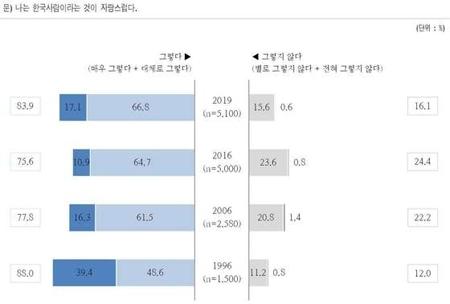韓国人 全員韓国人の国 ウリナラファンタジー