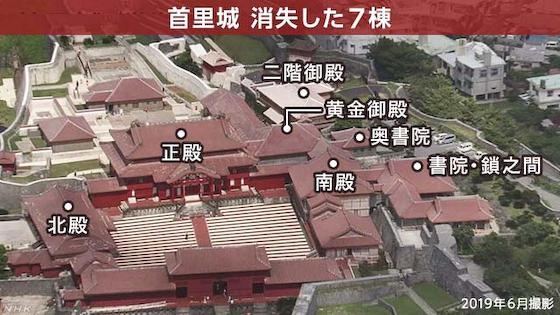 沖縄タイムス 首里城 火事 世界遺産