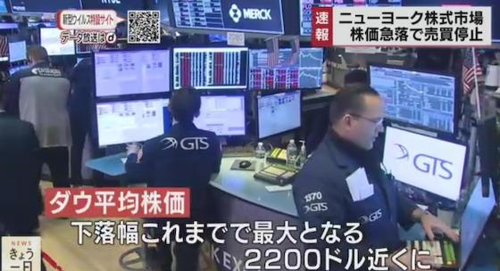 株価 サーキットブレイカー