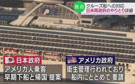 クルーズ船「ダイヤモンド・プリンセス」への対応、当初日本政府は米人乗客の早期下船と帰国を提案→ 米政府はCDCと議論した上で「乗客を下船させると感染リスクが高まる。船内に留めて欲しい」と要請