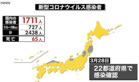 今の所インフルエンザに比べて、なぜ日本では新型コロナでの死者数がわりと少なめなのか?