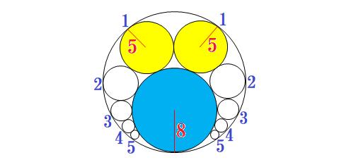 1383-多数の円