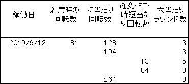 20190919 1円 ミルキーバー 履歴 - コピー